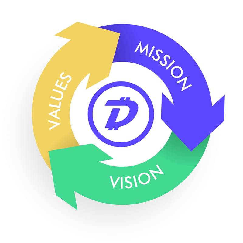 DigiByte-Mission-A01s